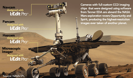 Mars rover with text overlays